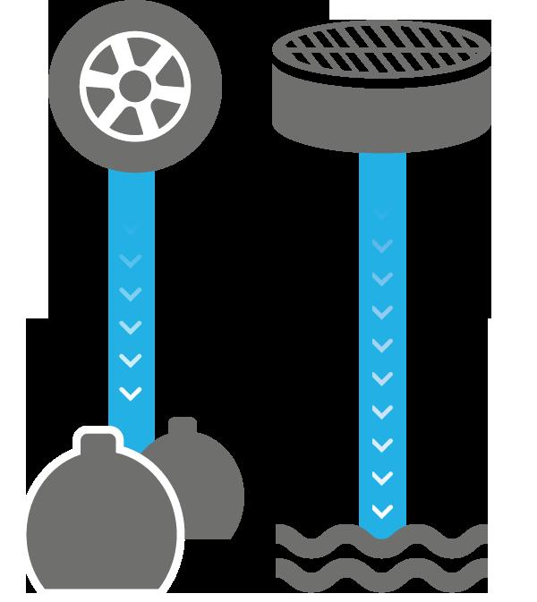 Trennsystem